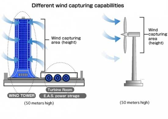 Wind_Tower_2